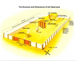 Dimensions of the Tabernacle